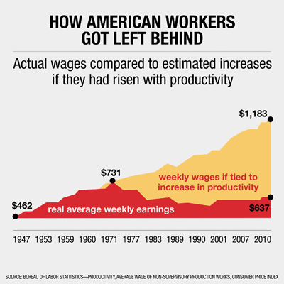 The Necessity for Higher Wages – Heiner Flassbeck on RAI Pt 4/5